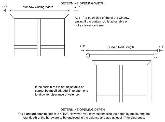 Window Cornice Diagram